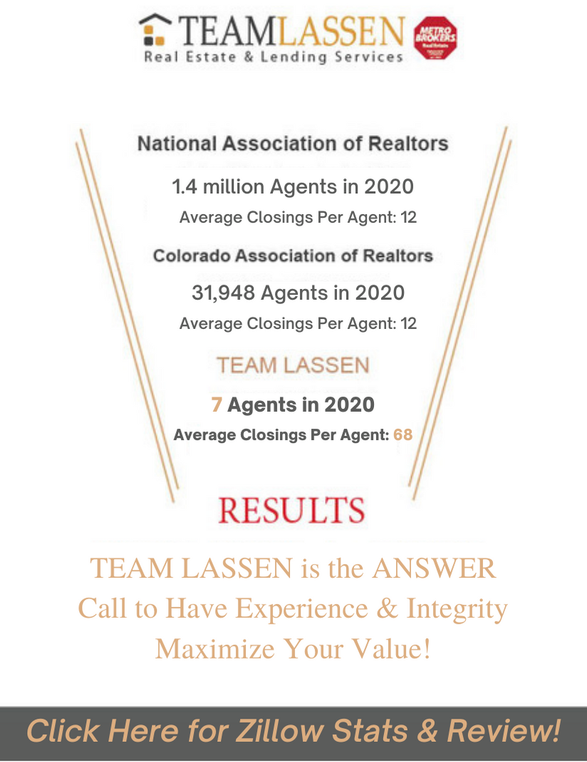 Team Lassen vs Other Agents